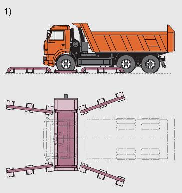 Особенности конструкции автомобильных врезных весов