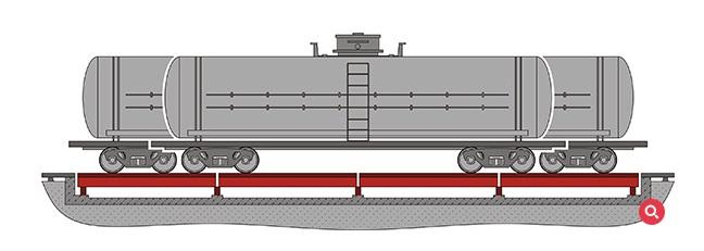 весы с тремя платформами