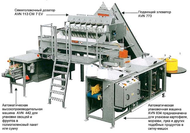 Konstrukcija massovyh dozatorov