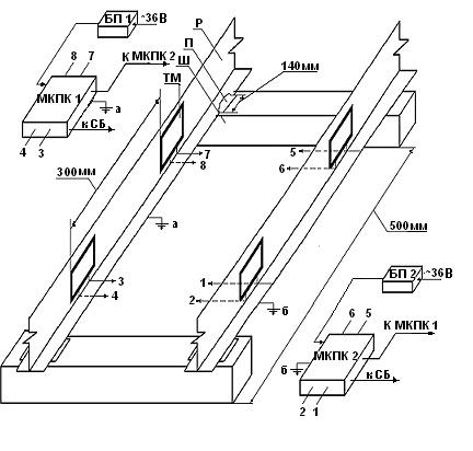 конструкция весов VRT-01