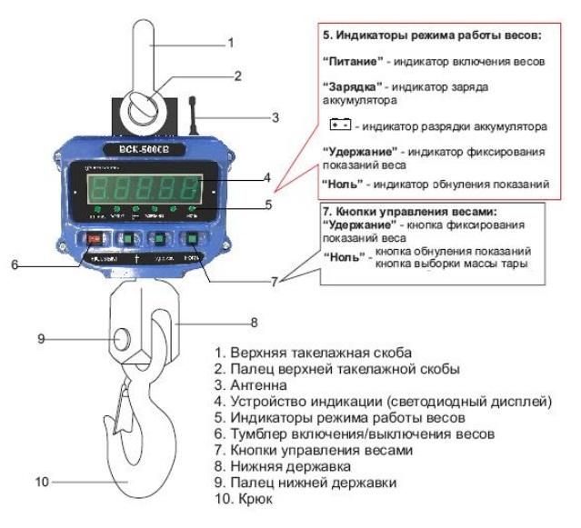 конструкция весов ВСК