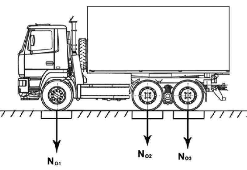 масса транспортного средства