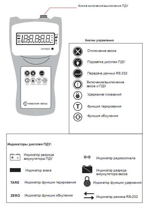 пульт дистанционного управления весами