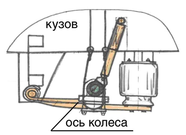 транспортные средства с пневматической подвеской